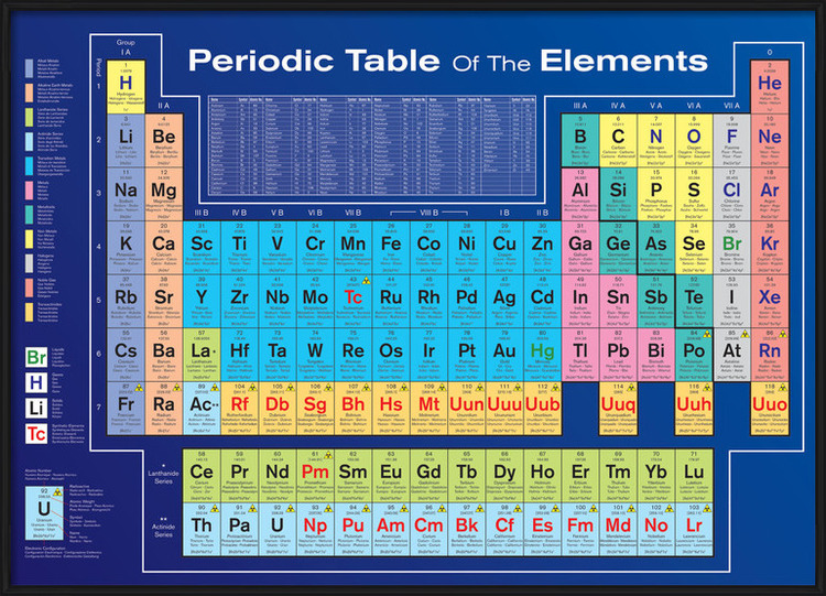 Periodic table Plakat