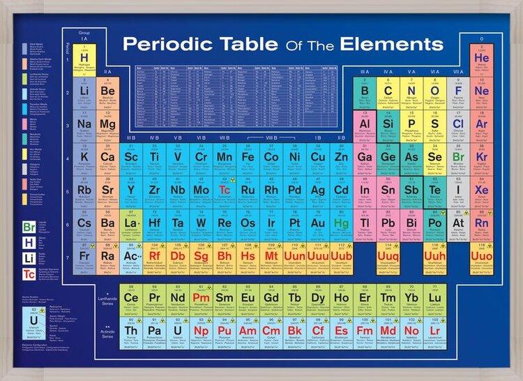 Periodic table Plakat